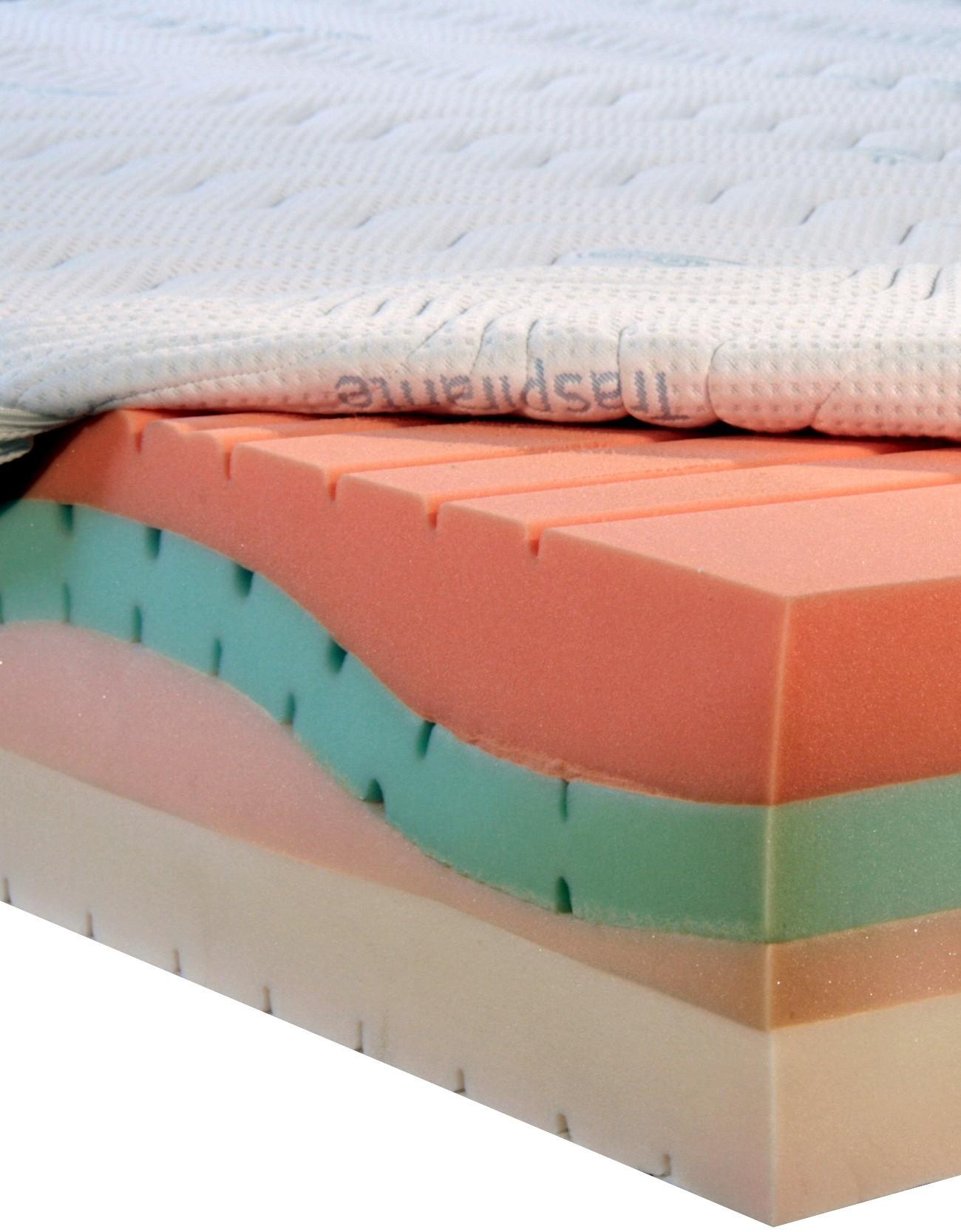 materassi in lattice pro e contro