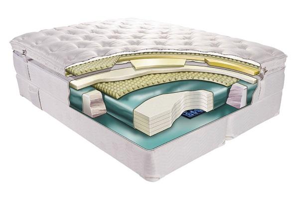 Forum Materassi Eminflex.Materasso Memory Foam Materasso Memory